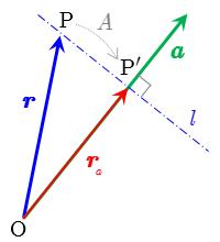 ベクトル射影の表現行列