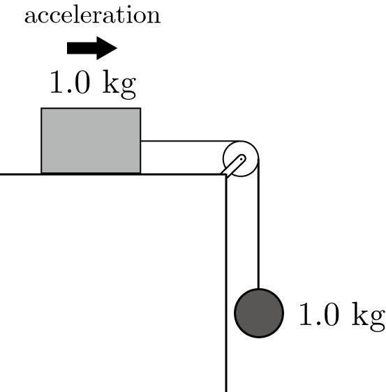 2物体の運動方程式
